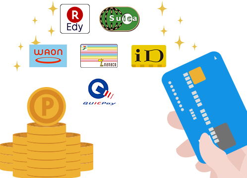 クレジットカード×電子マネーで便利にポイント大量ゲット!